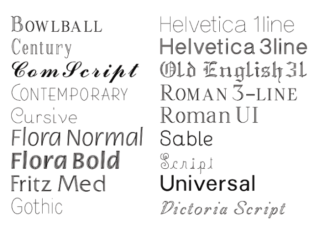 Solid Brass Nameplate Script Font | Urns For Cremation